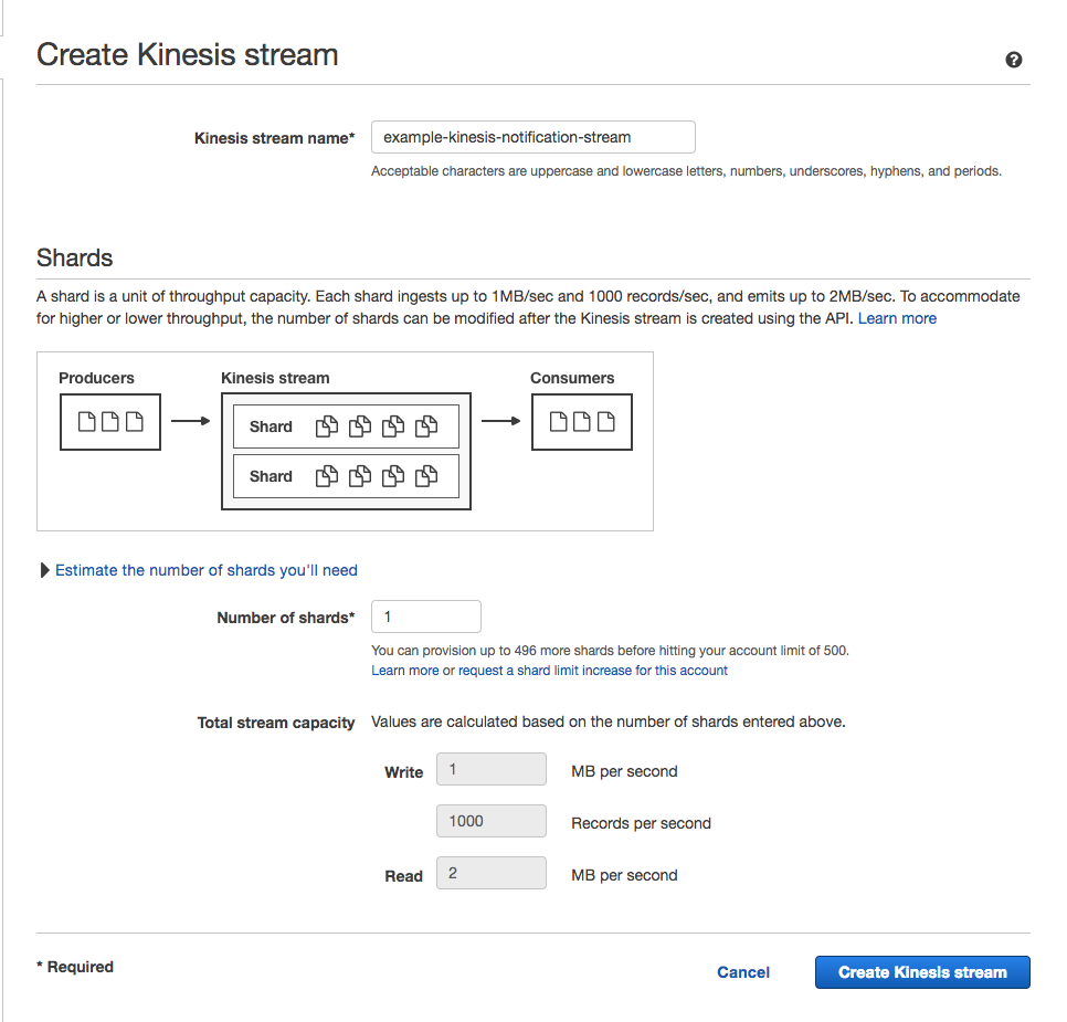 Screenshot of AWS console page for creating a Kinesis stream